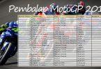 http://www.motogpstar.com/wp-content/uploads/2018/10/pembalap-motogp-2019-terlengkap-dengan-nomor-motor.jpg